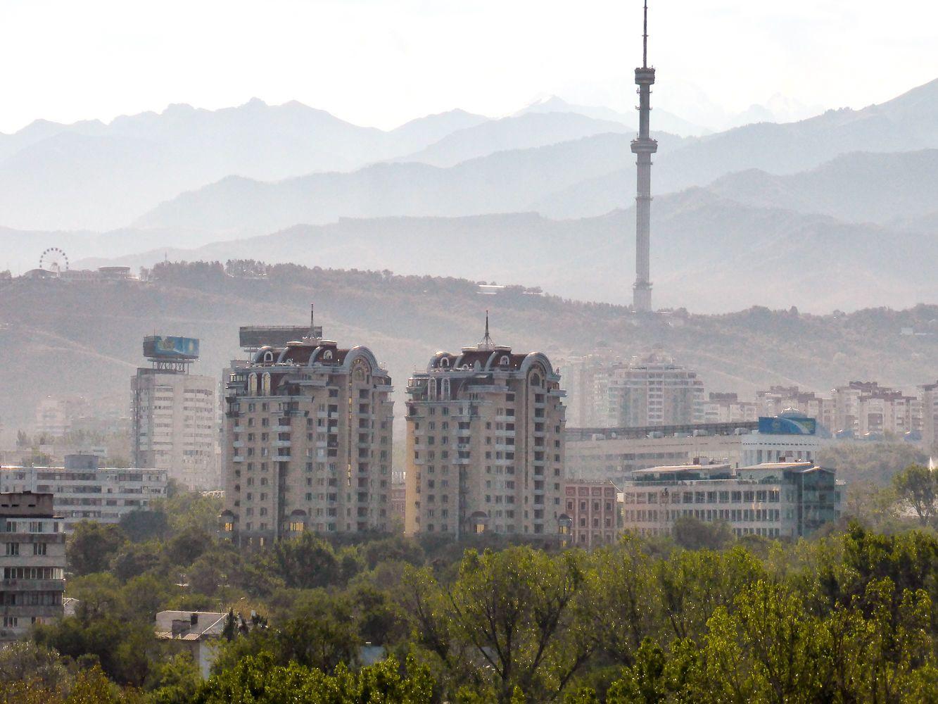 almaty-kazakhstan top places to see