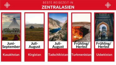 Beste Reisezeit in Zentralasien