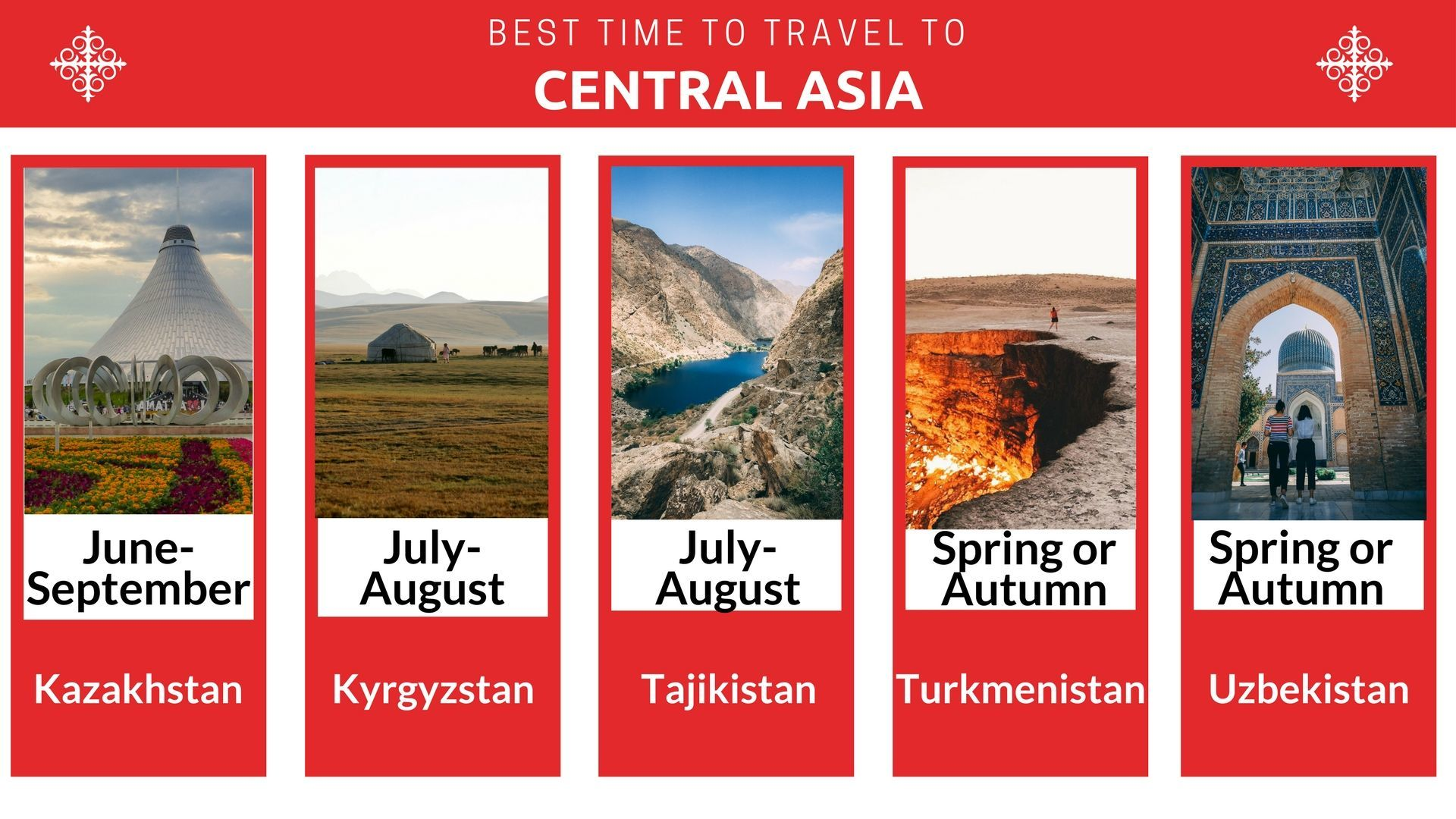 Best time to travel Central Asia